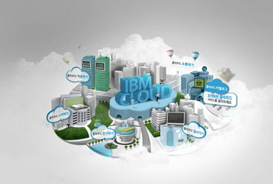 IBM Cloud Microsite